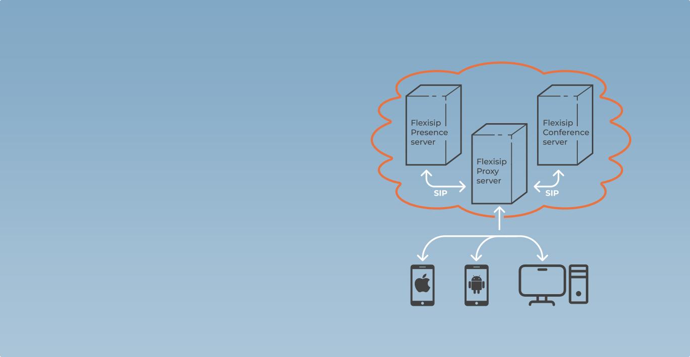 Flexisip server suite | Linphone